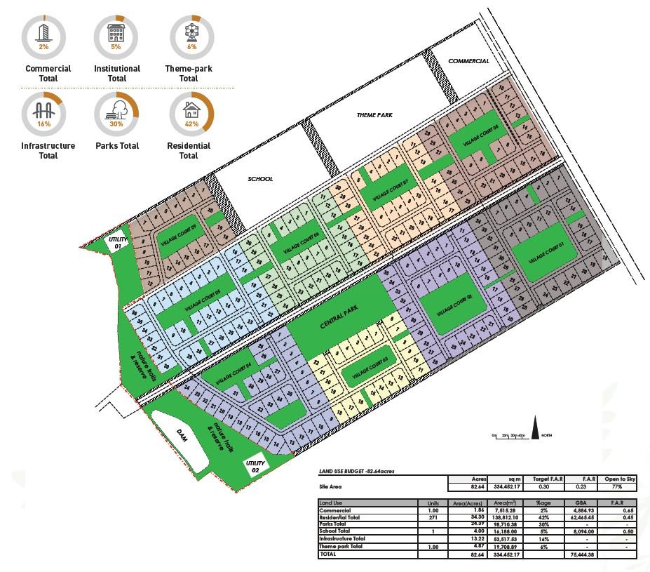 Swara Masterplan